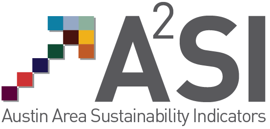 Austin Area Sustainability Indicators